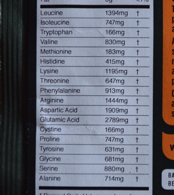 amino profile